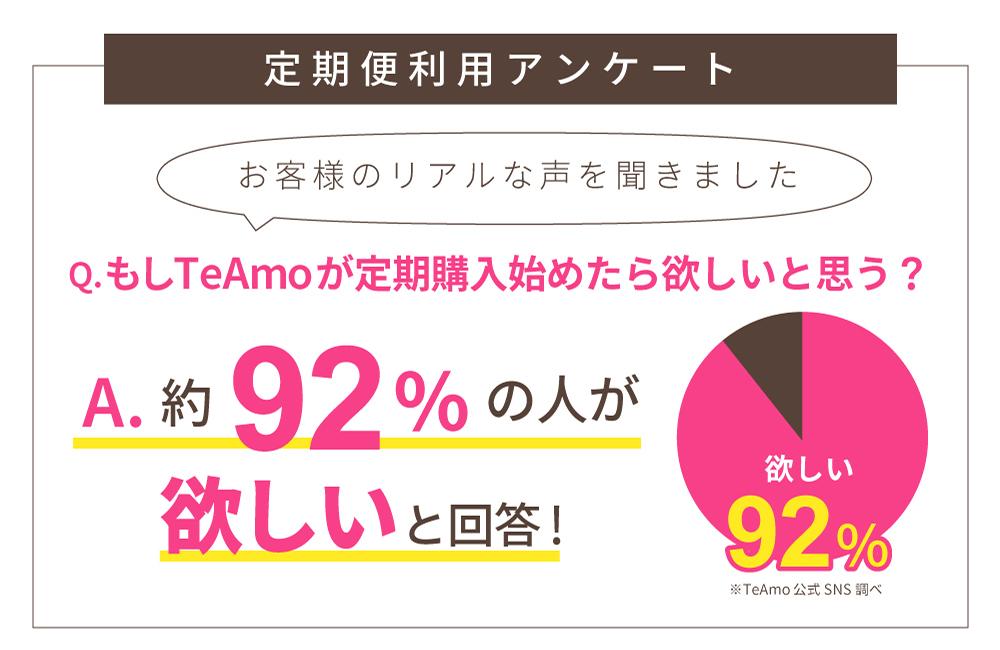 「TeAmo1monthカラコン定期便」定期便利用アンケート