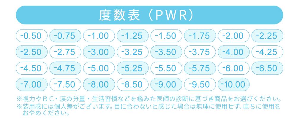 度数表(PWR)※医師の診断に基づいた適切な度数をお選びください。