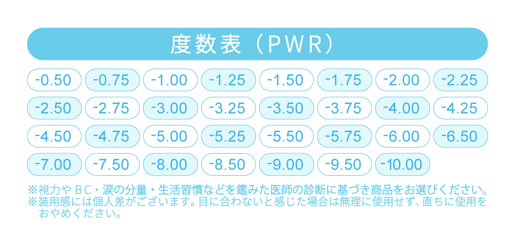 TeAmo1DAY CLEAR 1day 度数表(PWR)※医師の診断に基づいた適切な度数をお選びください。