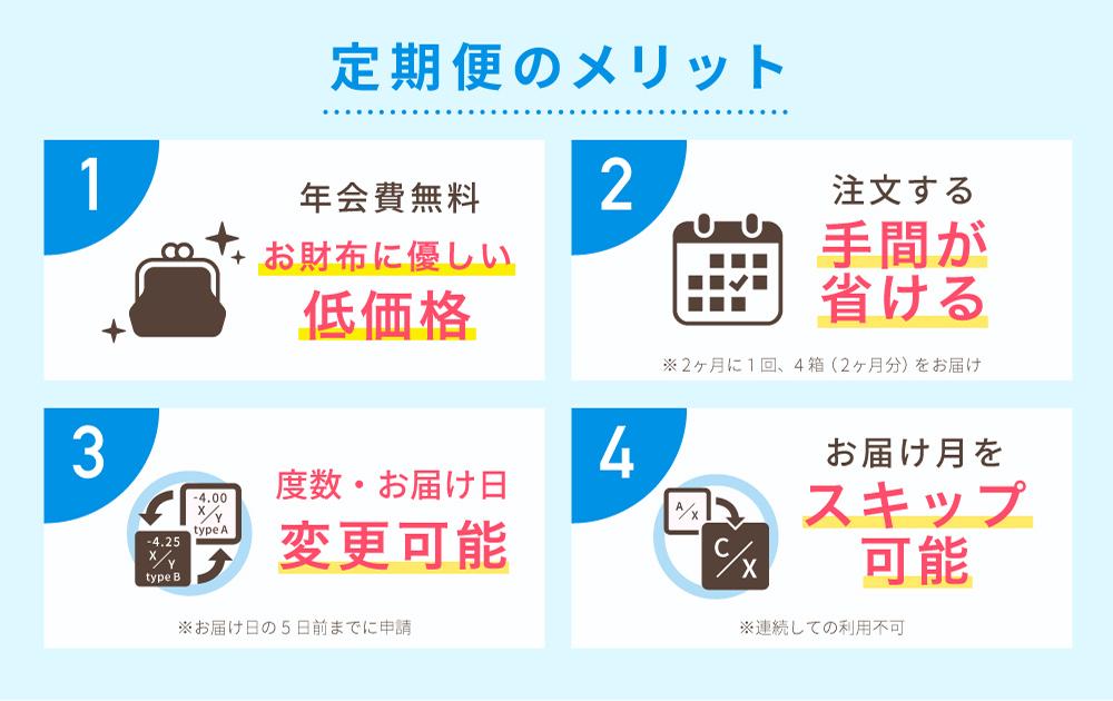 「TeAmo1day CLEAR 定期便」メリット
