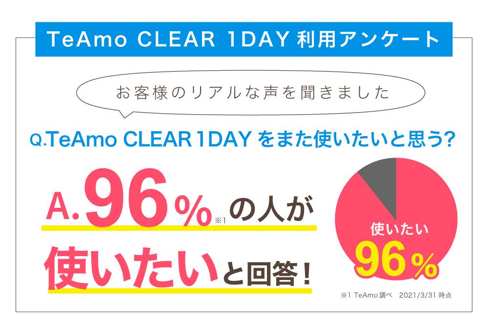 「TeAmo1day CLEAR 定期便」定期便利用アンケート